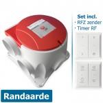 Stork Woonhuisventilator ComfoFan S R (randaarde) - incl. RFZ zender & Timer RF