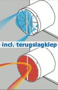 Inclusief terugslagklep bij design ventilator